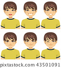 Man Face Expressions 43501091