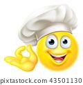 Emoji Chef Cook Cartoon Perfect Gesture 43501130