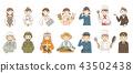 직업 인물 43502438