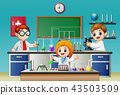 Kids doing experiment in the lab 43503509