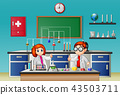 Children doing experiment in the lab 43503711