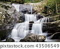 Mountain river background with small waterfalls  43506549