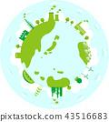生態學 生態 綠色 43516683
