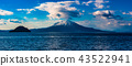 사쿠라지마, 바다, 화산 43522941
