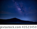 star, starry sky, milkyway 43523450