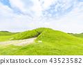 Saitobaru埋葬土墩组恶魔的坟冢 43523582