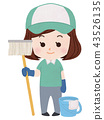 Cleaning Staff, cleanup, mop 43526135