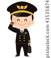 飞行员 人 人物 43535874