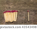 Matches on wooden background.   43543498