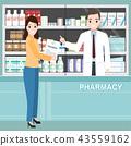 Pharmacy or drugstore with  pharmacist 43559162