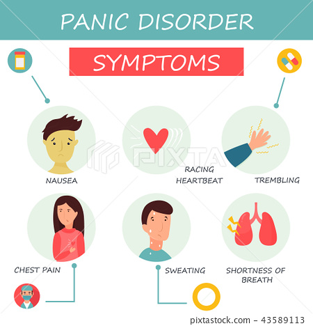 Set of icons of Panic disorder symptoms. 43589113