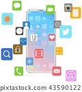 智能手機 43590122