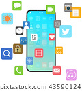 智能手機 43590124