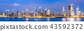 new york city skyline at night  43592372