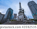 Soldiers and Sailors monument, indiannapolis,usa. 43592535