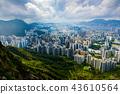 Hong Kong cityscape landmark view from Lion rock 43610564
