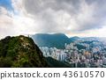 Man enjoying Hong Kong view from the Lion rock 43610570