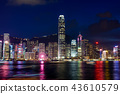 Hong Kong cityscape view from Victoria harbor  43610579
