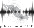 Mexico symbol  with Earthquake Wave  43611081