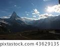 스위스 체르마트  43629135