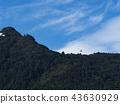 อิบะรากิ,สถานที่ท่องเที่ยว,ธรรมชาติ 43630929
