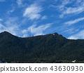 อิบะรากิ,สถานที่ท่องเที่ยว,ธรรมชาติ 43630930