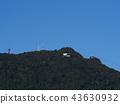 อิบะรากิ,สถานที่ท่องเที่ยว,ธรรมชาติ 43630932