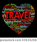 TRAVEL love heart word cloud 43634268