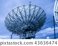 large satellite dish space technology receivers 43636474