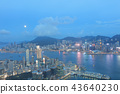 a Skyline of Hong Kong at night with the moon 43640230