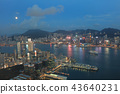 a Skyline of Hong Kong at night with the moon 43640231