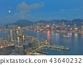 a Skyline of Hong Kong at night with the moon 43640232