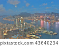 a Skyline of Hong Kong at night with the moon 43640234