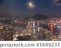 a Skyline of Hong Kong at night with the moon 43640235