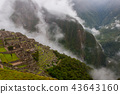 Panoramic view of Machu Picchu ancient lost city. 43643160