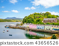 landscape of the Portree harbor in scotland, uk 43656526