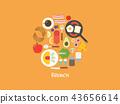 食品 食物 咖啡 43656614