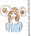 อาหารและผู้หญิง 43663970