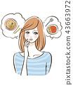 ผู้หญิงที่หลงทางในอาหาร 43663972