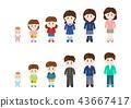 孩子的成長插圖全身 43667417