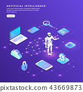 Isometric artificial intelligence AI 43669873