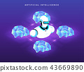 Isometric artificial intelligence AI 43669890