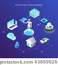 Isometric Artificial Intelligence 43669926