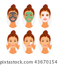 Types of Face Masks 43670154