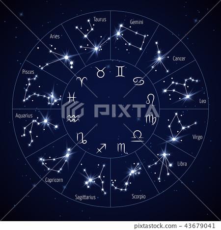 Zodiac constellation map with leo virgo scorpio symbols vector illustration 43679041
