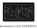 Realistic black board drawing a soccer game 43680655