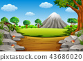 the stone montain with the big stone and tall tree 43686020