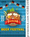 Oktoberfest Beer Festival Poster 43686169