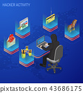 Hacker Activity Isometric Concept 43686175