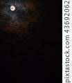 달, 만월, 보름달 43692062